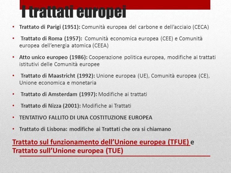 I+trattati+europei+Trattato+di+Parigi+(1951)_+Comunità+europea+del+carbone+e+dell_acciaio+(CECA)