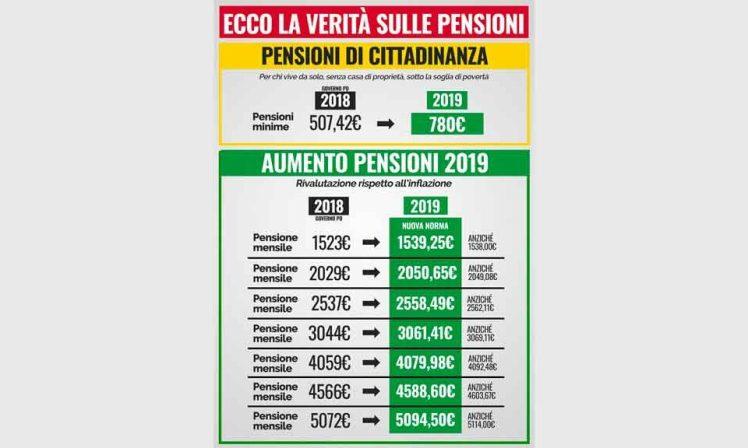 pensioni-960x576
