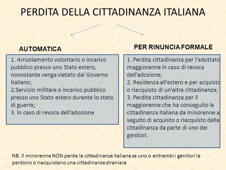 PERDITA+DELLA+CITTADINANZA+ITALIANA
