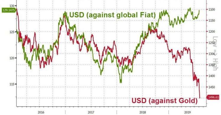 Gold_USD3