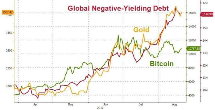 Gold_USD5